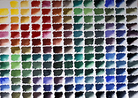 Farben mischen online farben mischen online farben for Farbpalette turkis